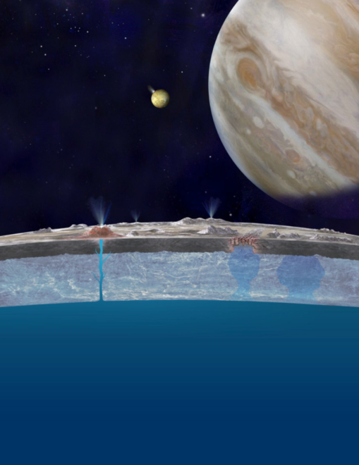 cryovolcanoesn in europa
